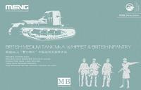 Мк.А «Уиппет» средний танк и пехотинцы (Medium Mk A Whippet). TS-021s Meng 1:35