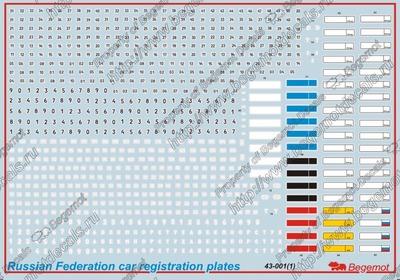 Регистрационные номера машин Российской Федерации - Масштаб 1/43