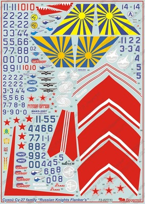 Сухой Су-27 Русские витязи. Масштаб 1/72