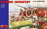 Римская пехота IV-V век - 72012 MiniArt 1:72